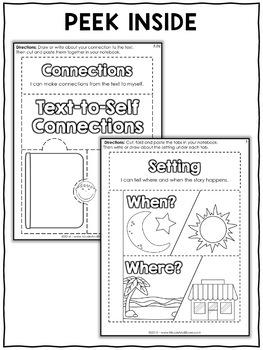 Close Reading Interactive Notebook Templates
