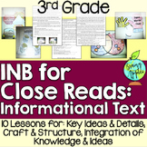 Close Reading Informational Text Interactive Notebook 3rd Grade