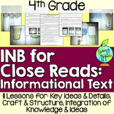 Close Reading Informational Text Interactive Notebook 4th Grade