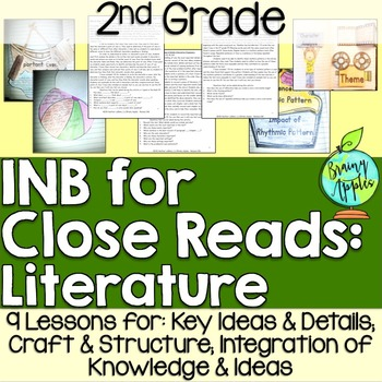 Close Reading Literature Interactive Notebook 2nd Grade