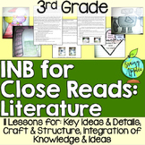 Close Reading Literature Interactive Notebook 3rd Grade