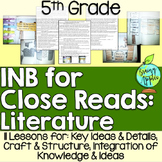 Close Reading Literature Interactive Notebook 5th Grade