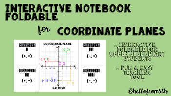 Interactive Notebook for Coordinate Planes