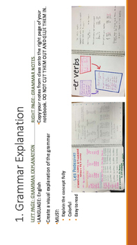 Interactive Notebook for Languages Other than English