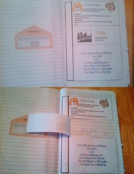 Interactive Notebook for Out of the Dust