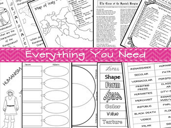 Interactive Notebook for Renaissance Era ~ Common Core 5-9
