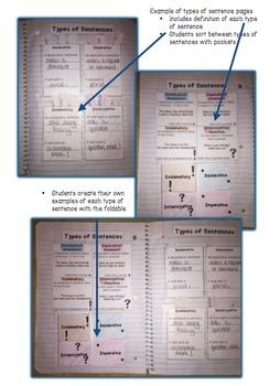 Interactive Notebook for Sentences