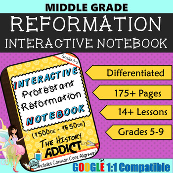 Interactive Notebook for the Protestant Reformation