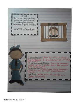 Interactive Notebook~Revising & Editing (ARMS & COPS)