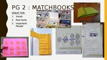 Interactive Notebooking Presentation