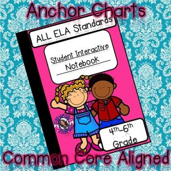 Interactive Notebook All ELA Standards