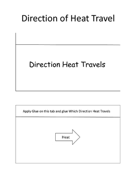Interactive Notebooks Energy and Heat