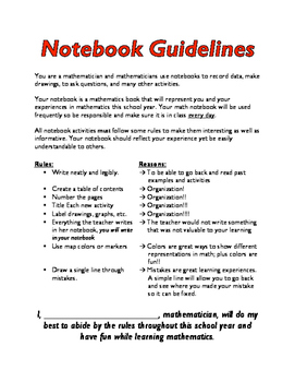 Interactive Notebooks - Guidelines, Rubric, Grading Policy