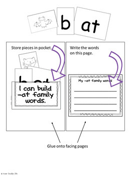 Interactive Notebooks ~ Literacy Bundle