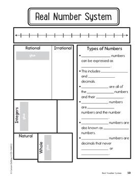 Interactive Notebooks Math Grade 8 SALE 20% OFF 104912