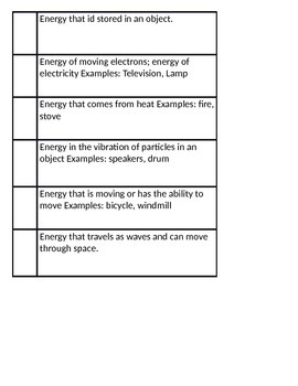 Interactive Notebooks Types of Energy Foldable