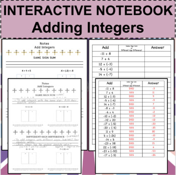 Interactive Notebook Notepage Add Positive / Negative Integers Lesson Notes