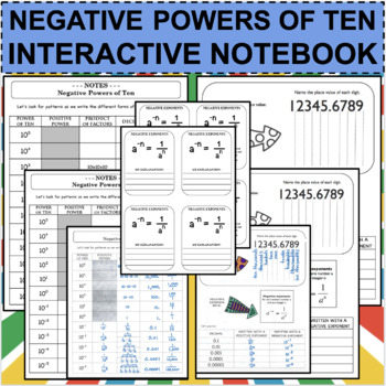 Interactive Notebook Notepage Negative Exponents Lesson