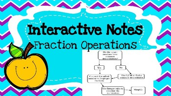Interactive Notes: Fraction Operations