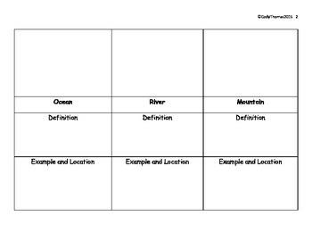 Interactive Notes: Landforms