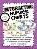Interactive Number Charts