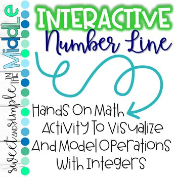 Interactive Number Line for Operations with Integers ~ Hands-On Math