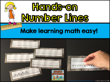 Interactive Number Lines