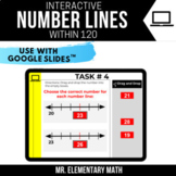 Interactive Number Lines within 120 | Digital Activity | D