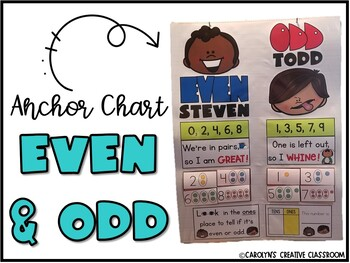 Interactive Odd and Even Anchor Chart [Math Anchor Chart]