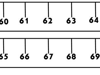 Interactive Open Number Line - A GROWING Resource