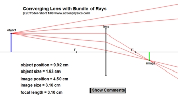 Interactive Optics: Converging Lens: Object And Images