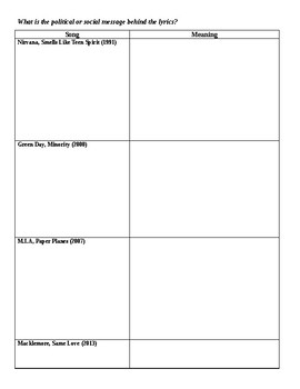 Interactive Packet: Week 1 of Counter-Cultural Revolution Unit