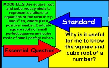 Interactive Perfect Square and Cube and Roots Flipchart: Common Core 8th grade