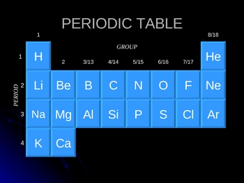 Interactive periodic table of the first 20 elements by for 1 20 elements in periodic table
