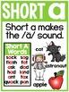 Interactive Phonics Fun {Short A Packet}