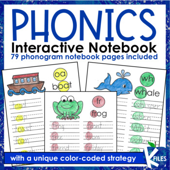 Interactive Phonics Notebook for Reader's Workshop, Read T