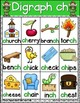 Digraph -CH Phonics Readers