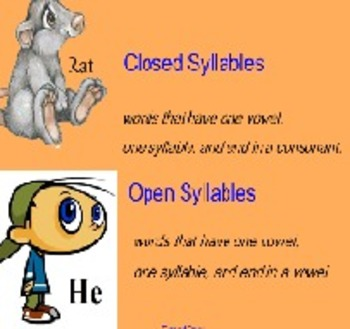 Interactive Phonics Open and Closed Syllable Rules