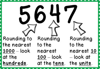 Interactive Place Value Displays & Challenge Table Activities Grade 3 Number