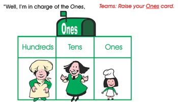 Interactive Place Value Lessons - Teaching Ones, Tens, Hundreds - Part 2