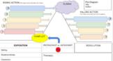 Interactive Plot Diagram