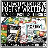 Poetry Interactive Notebook Poem Activities- Poetry Writing 4th Grade 3rd Grade