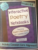 Interactive Poetry Notebooks ~ HARD COPY Spiral Bound Notebook