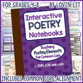 Poetry Interactive Notebook: Poetry Activities for Common Core Grades 4-8+