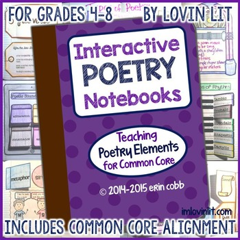 Poetry Interactive Notebook: Poetry Activities for Common Core Grades 4-8+