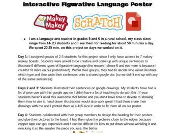 Interactive Poster using Makey-Makey