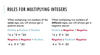 Interactive PowerPoint Multiplying and Dividing Positive and Negative Integers
