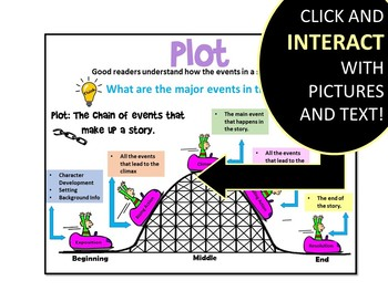 Interactive Powerpoint Lessons-Fiction Comprehension Strategies