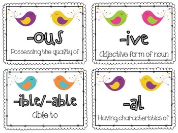 Interactive Prefixes and Suffixes Word Wall- Bird Theme