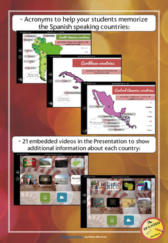 Interactive Presentation: Spanish speaking countries (iPad theme)